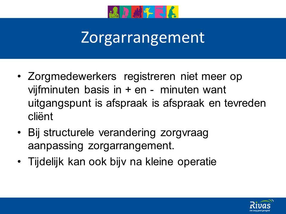 Zorgarrangement Zorgmedewerkers registreren niet meer op vijfminuten basis in + en - minuten want uitgangspunt is afspraak is afspraak en tevreden cliënt Bij structurele verandering zorgvraag aanpassing zorgarrangement.