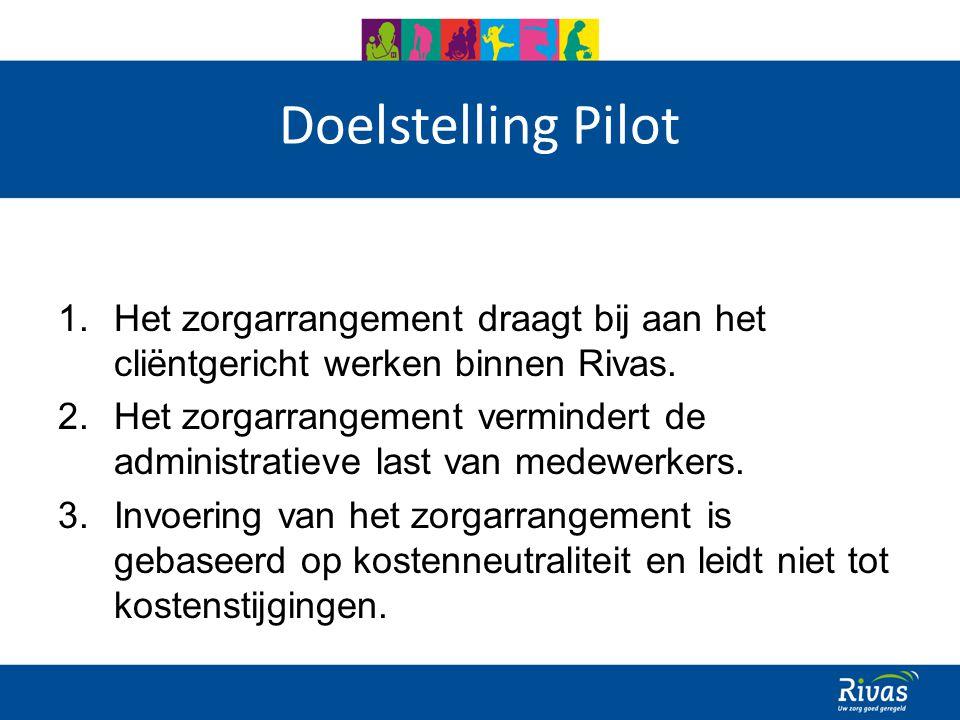 Doelstelling Pilot 1.Het zorgarrangement draagt bij aan het cliëntgericht werken binnen Rivas.