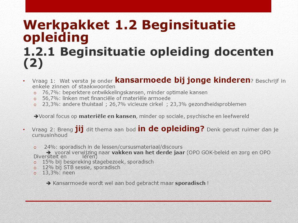 Werkpakket 1.2 Beginsituatie opleiding 1.2.1 Beginsituatie opleiding docenten (2) Vraag 1: Wat versta je onder kansarmoede bij jonge kinderen ? Beschr