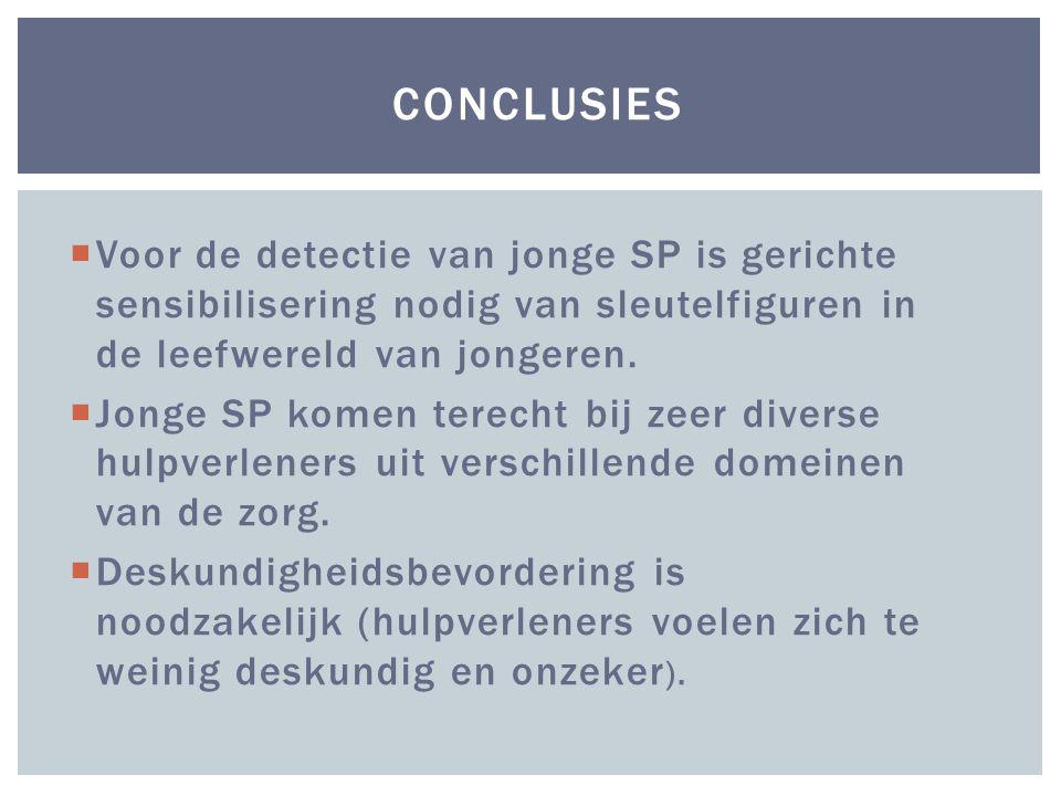  Voor de detectie van jonge SP is gerichte sensibilisering nodig van sleutelfiguren in de leefwereld van jongeren.