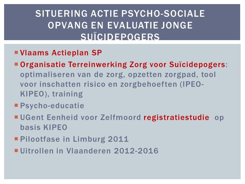  Vlaams Actieplan SP  Organisatie Terreinwerking Zorg voor Suïcidepogers: optimaliseren van de zorg, opzetten zorgpad, tool voor inschatten risico en zorgbehoeften (IPEO- KIPEO), training  Psycho-educatie  UGent Eenheid voor Zelfmoord registratiestudie op basis KIPEO  Pilootfase in Limburg 2011  Uitrollen in Vlaanderen 2012-2016 SITUERING ACTIE PSYCHO-SOCIALE OPVANG EN EVALUATIE JONGE SUÏCIDEPOGERS