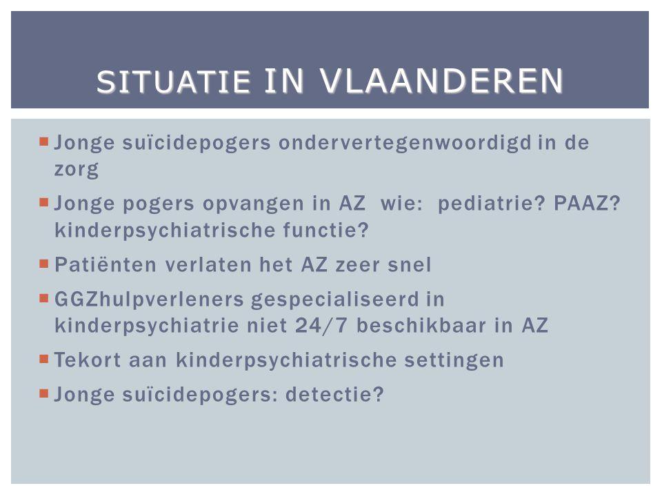  Jonge suïcidepogers ondervertegenwoordigd in de zorg  Jonge pogers opvangen in AZ wie: pediatrie.
