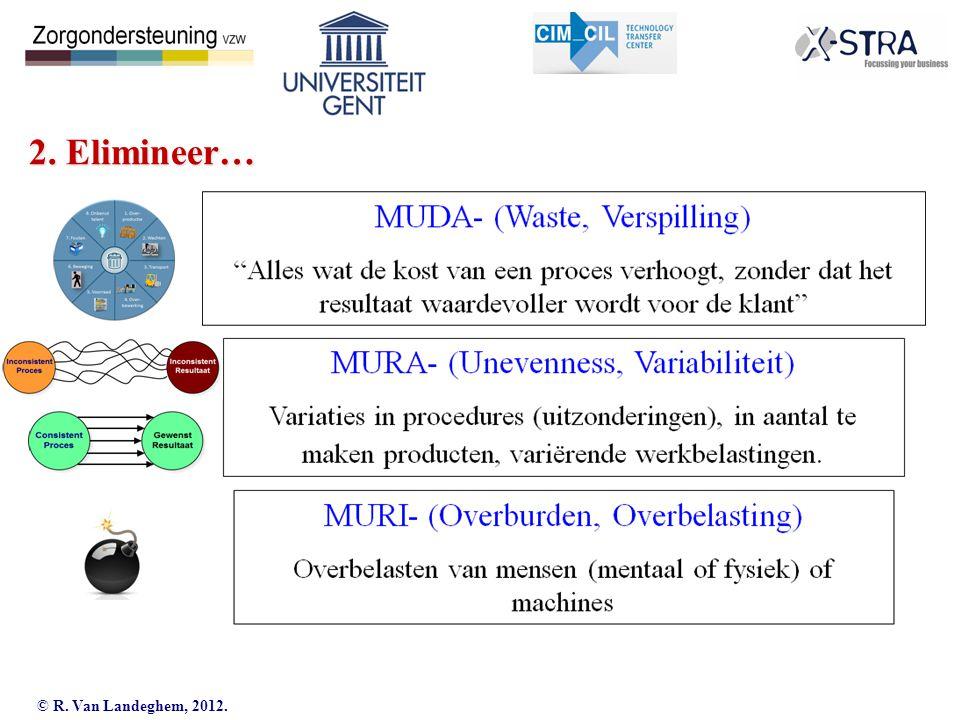 © R. Van Landeghem, 2012. Industrial Management 2. Elimineer…