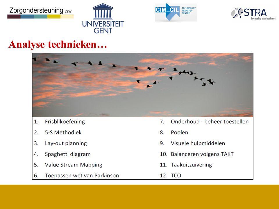 © R. Van Landeghem, 2012. Industrial Management Analyse technieken…