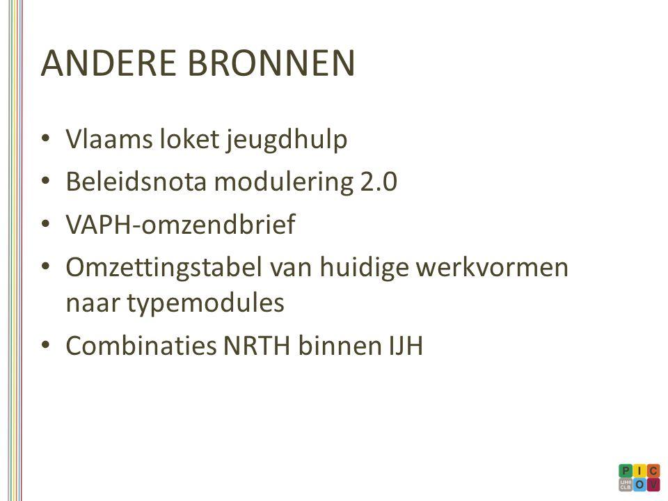 ANDERE BRONNEN Vlaams loket jeugdhulp Beleidsnota modulering 2.0 VAPH-omzendbrief Omzettingstabel van huidige werkvormen naar typemodules Combinaties NRTH binnen IJH