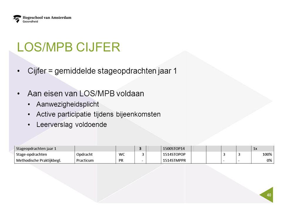 LOS/MPB CIJFER Cijfer = gemiddelde stageopdrachten jaar 1 Aan eisen van LOS/MPB voldaan Aanwezigheidsplicht Active participatie tijdens bijeenkomsten