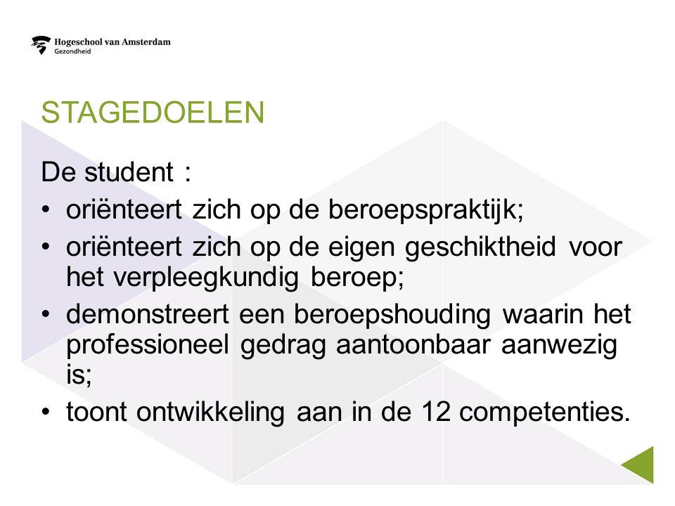 BEOORDELINGSMOMENTEN We kijken (weer) naar de ontwikkelingen van de stagiaires binnen het ouderenzorgcentrum De Rietvinck in de Amsterdamse Jordaan.