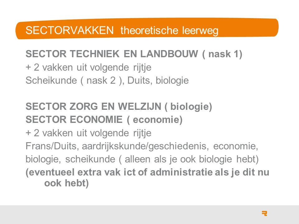 Keuzeformulier vmbo 4 2013-2014 Gemengde leerweg / Theoretische leerweg Naam leerling………… Klas ….