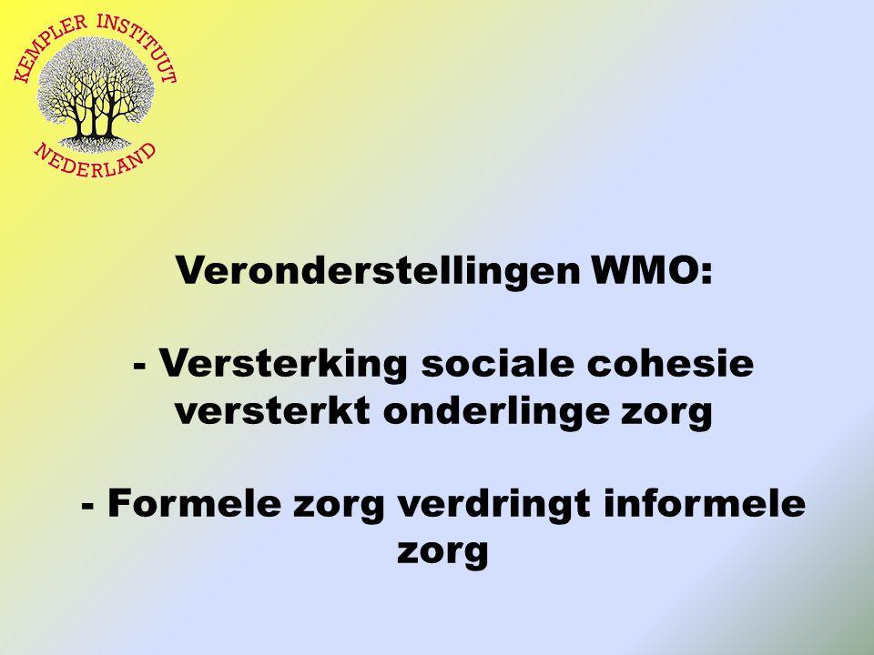 Veronderstellingen WMO: - Versterking sociale cohesie versterkt onderlinge zorg - Formele zorg verdringt informele zorg