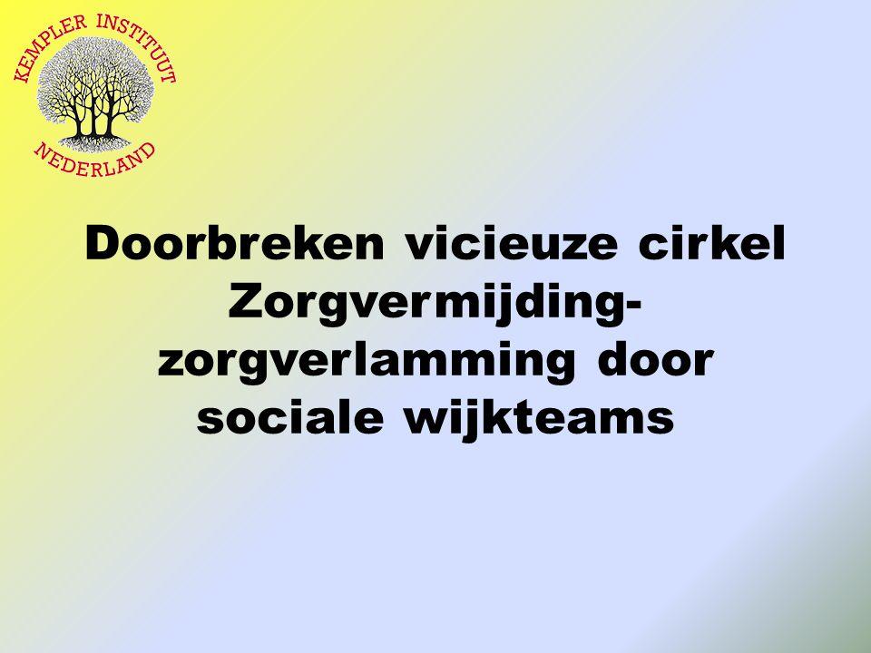 Doorbreken vicieuze cirkel Zorgvermijding- zorgverlamming door sociale wijkteams