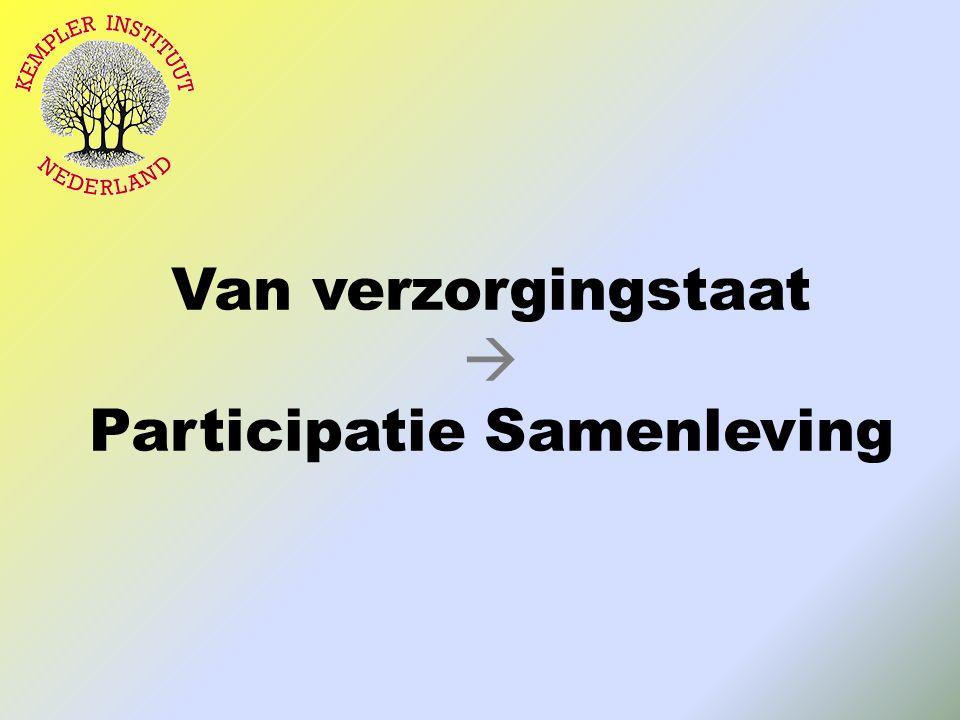 Van verzorgingstaat  Participatie Samenleving
