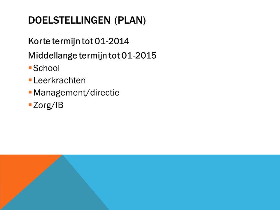 DOELSTELLINGEN (PLAN) Korte termijn tot 01-2014 Middellange termijn tot 01-2015  School  Leerkrachten  Management/directie  Zorg/IB