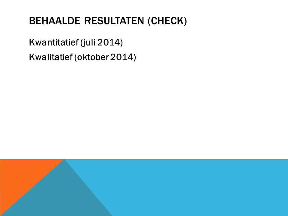 BEHAALDE RESULTATEN (CHECK) Kwantitatief (juli 2014) Kwalitatief (oktober 2014)