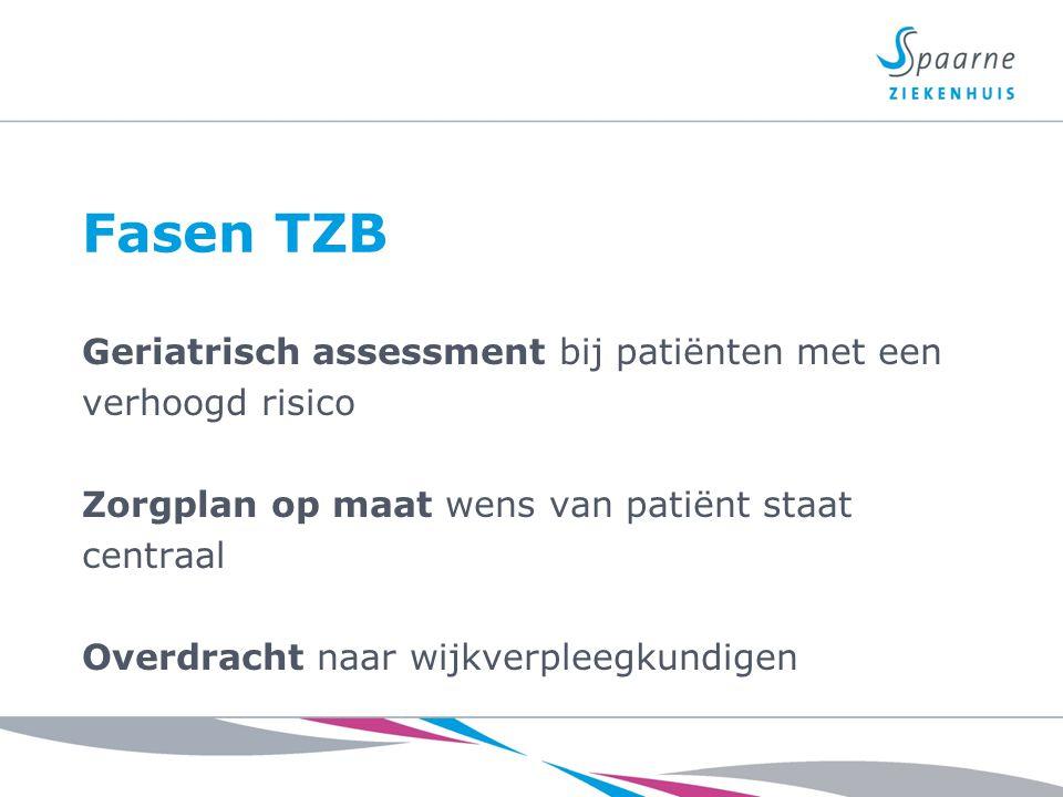 Fasen TZB Geriatrisch assessment bij patiënten met een verhoogd risico Zorgplan op maat wens van patiënt staat centraal Overdracht naar wijkverpleegkundigen