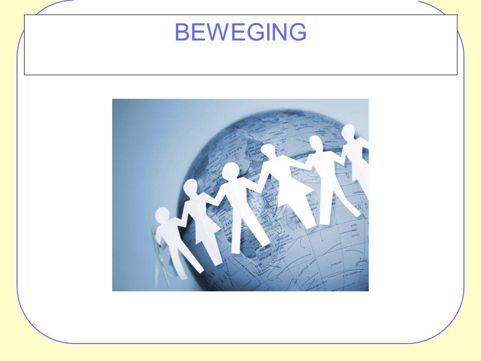 BEWEGING