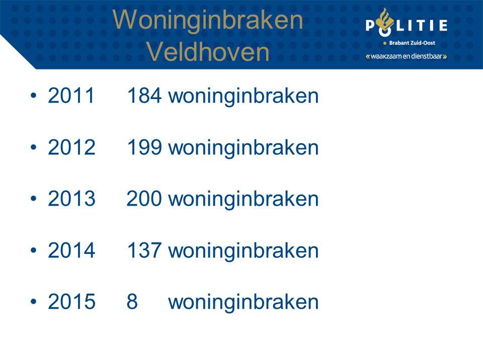 Woninginbraken Veldhoven 2011184 woninginbraken 2012199 woninginbraken 2013200 woninginbraken 2014137 woninginbraken 20158 woninginbraken