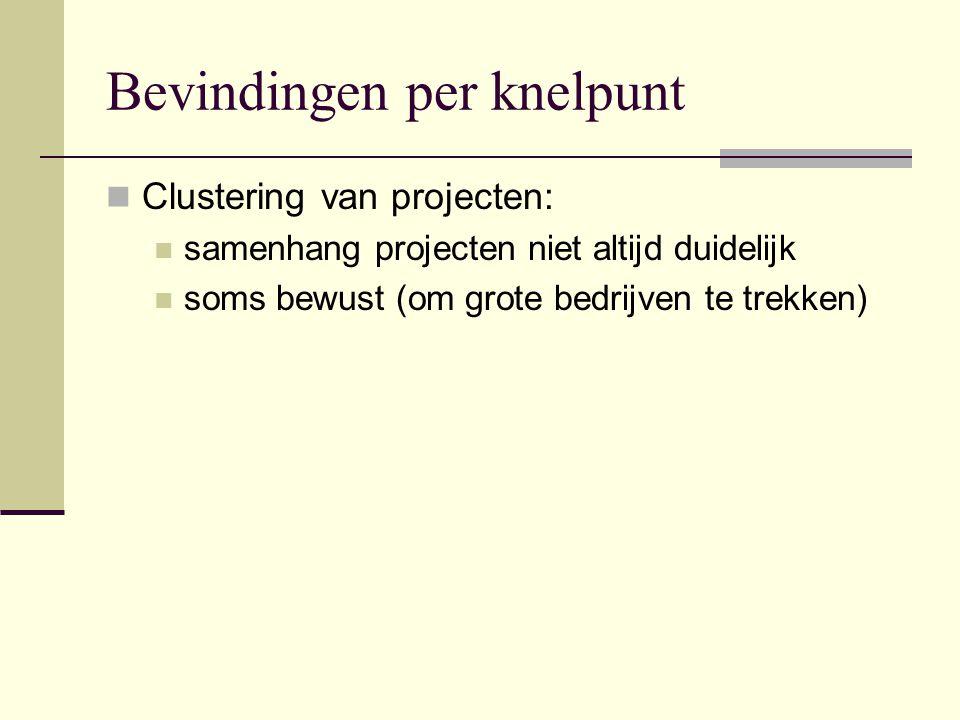 Bevindingen per knelpunt Clustering van projecten: samenhang projecten niet altijd duidelijk soms bewust (om grote bedrijven te trekken)