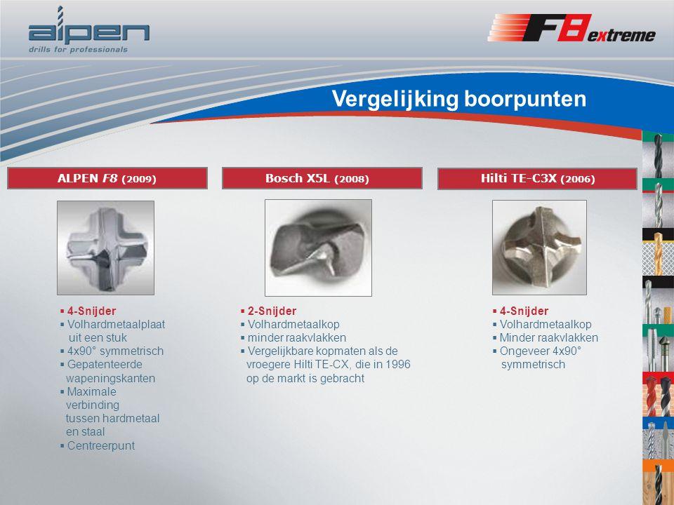 Vergelijking boorpunten ALPEN F8 (2009) Hilti TE-C3X (2006) Bosch X5L (2008)  4-Snijder  Volhardmetaalplaat uit een stuk  4x90° symmetrisch  Gepat