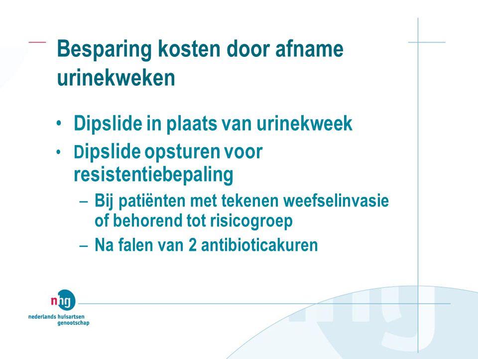 Besparing kosten door afname urinekweken Dipslide in plaats van urinekweek D ipslide opsturen voor resistentiebepaling – Bij patiënten met tekenen weefselinvasie of behorend tot risicogroep – Na falen van 2 antibioticakuren