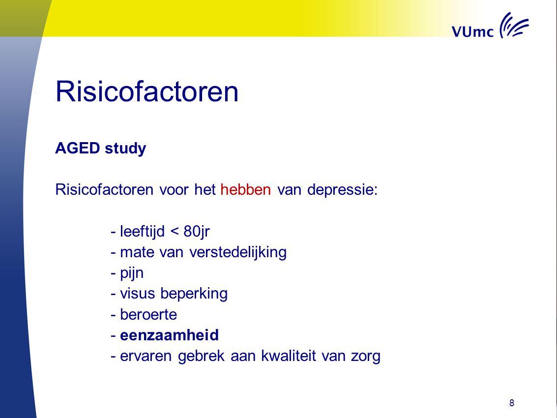 Risicofactoren AGED study Risicofactoren voor het hebben van depressie: - leeftijd < 80jr - mate van verstedelijking - pijn - visus beperking - beroer