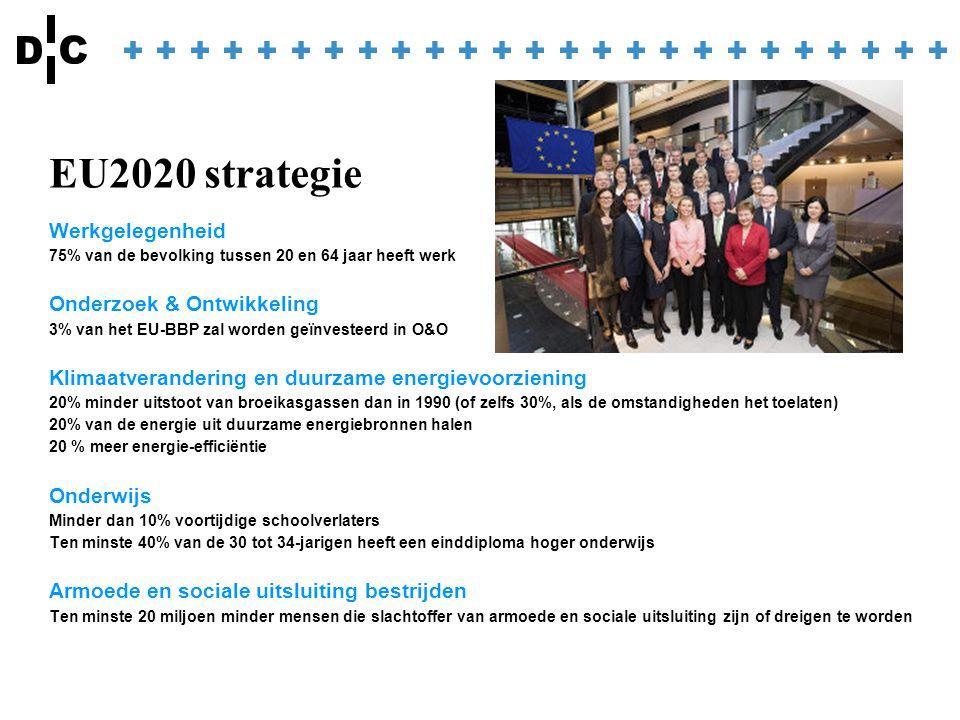 EU2020 strategie Werkgelegenheid 75% van de bevolking tussen 20 en 64 jaar heeft werk Onderzoek & Ontwikkeling 3% van het EU-BBP zal worden geïnvesteerd in O&O Klimaatverandering en duurzame energievoorziening 20% minder uitstoot van broeikasgassen dan in 1990 (of zelfs 30%, als de omstandigheden het toelaten) 20% van de energie uit duurzame energiebronnen halen 20 % meer energie-efficiëntie Onderwijs Minder dan 10% voortijdige schoolverlaters Ten minste 40% van de 30 tot 34-jarigen heeft een einddiploma hoger onderwijs Armoede en sociale uitsluiting bestrijden Ten minste 20 miljoen minder mensen die slachtoffer van armoede en sociale uitsluiting zijn of dreigen te worden