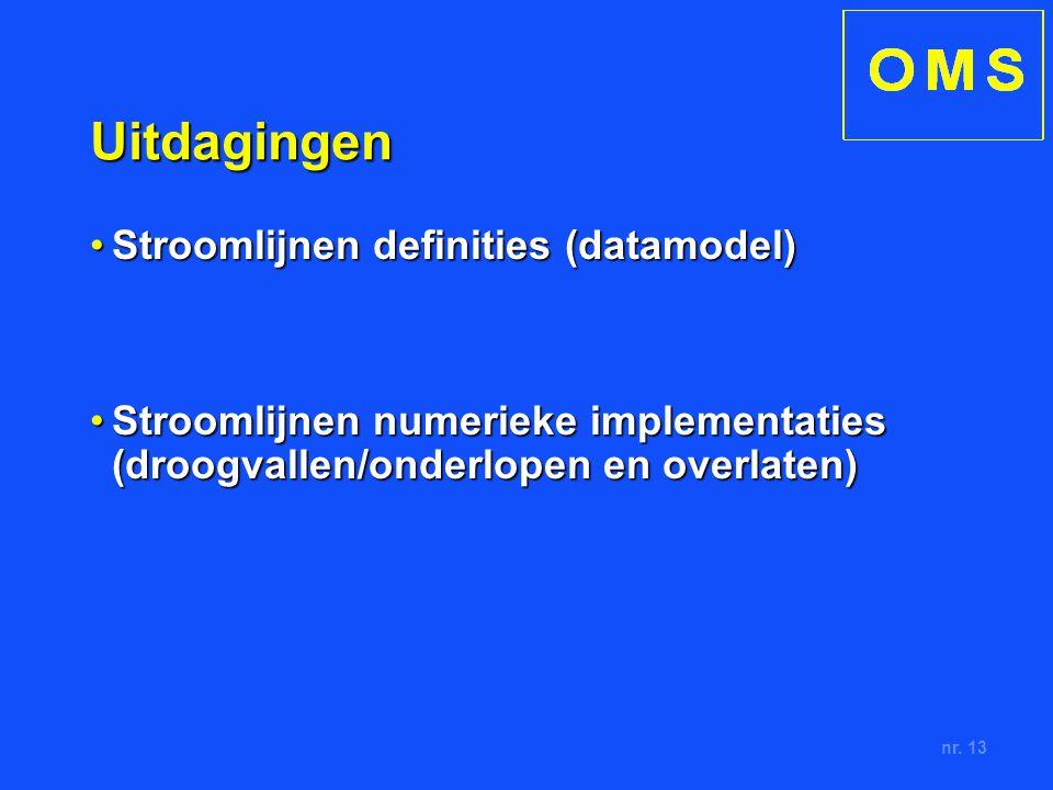 nr. 13 Uitdagingen Stroomlijnen definities (datamodel)Stroomlijnen definities (datamodel) Stroomlijnen numerieke implementaties (droogvallen/onderlope