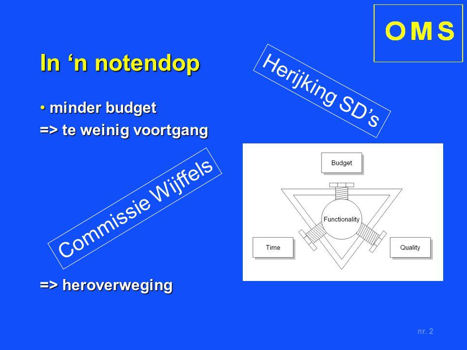 nr. 2 In 'n notendop minder budgetminder budget => te weinig voortgang => heroverweging Commissie Wijffels Herijking SD's