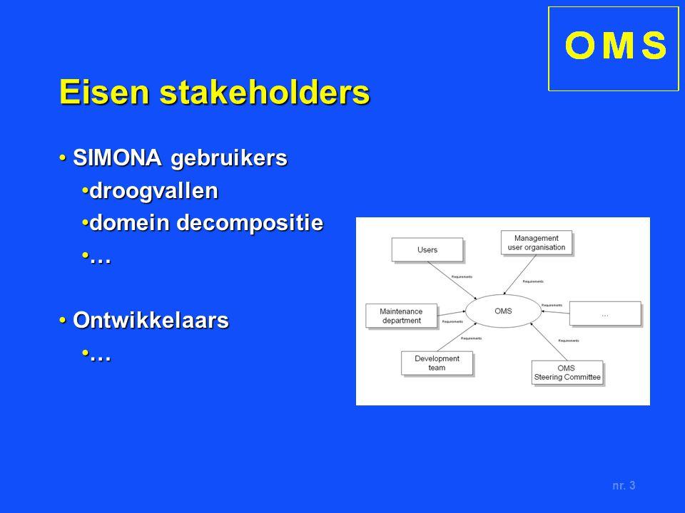 nr. 3 Eisen stakeholders SIMONA gebruikersSIMONA gebruikers droogvallendroogvallen domein decompositiedomein decompositie … OntwikkelaarsOntwikkelaars