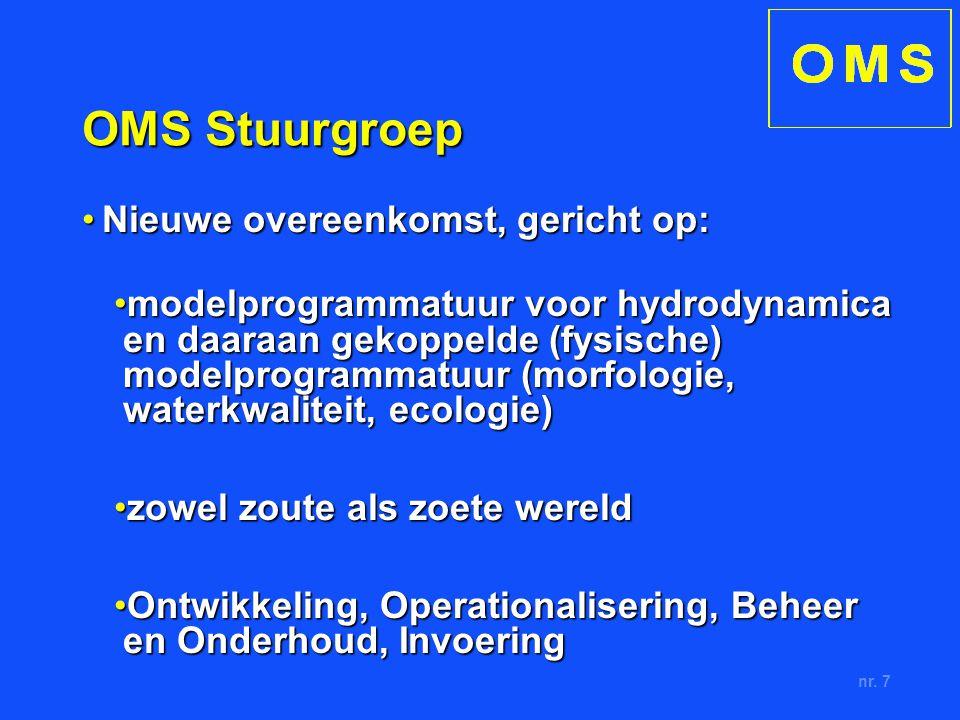 nr. 7 OMS Stuurgroep Nieuwe overeenkomst, gericht op:Nieuwe overeenkomst, gericht op: modelprogrammatuur voor hydrodynamica en daaraan gekoppelde (fys