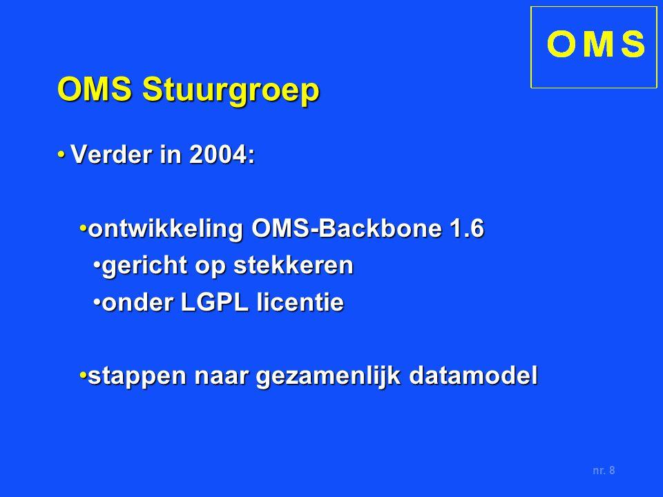 nr. 8 OMS Stuurgroep Verder in 2004:Verder in 2004: ontwikkeling OMS-Backbone 1.6ontwikkeling OMS-Backbone 1.6 gericht op stekkerengericht op stekkere