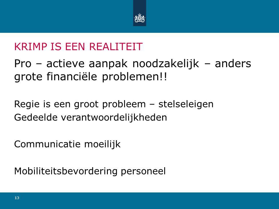 13 KRIMP IS EEN REALITEIT Pro – actieve aanpak noodzakelijk – anders grote financiële problemen!! Regie is een groot probleem – stelseleigen Gedeelde