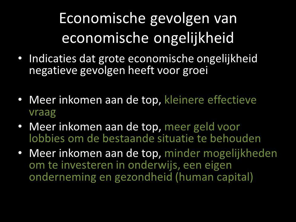 Economische gevolgen van economische ongelijkheid Indicaties dat grote economische ongelijkheid negatieve gevolgen heeft voor groei Meer inkomen aan d