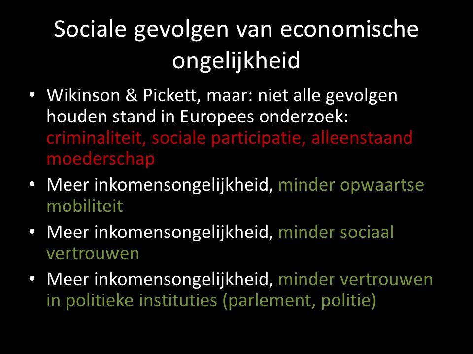 Sociale gevolgen van economische ongelijkheid Wikinson & Pickett, maar: niet alle gevolgen houden stand in Europees onderzoek: criminaliteit, sociale