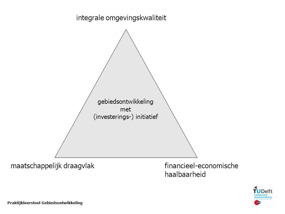 integrale omgevingskwaliteit financieel-economische haalbaarheid maatschappelijk draagvlak gebiedsontwikkeling met (investerings-) initiatief Praktijkleerstoel Gebiedsontwikkeling
