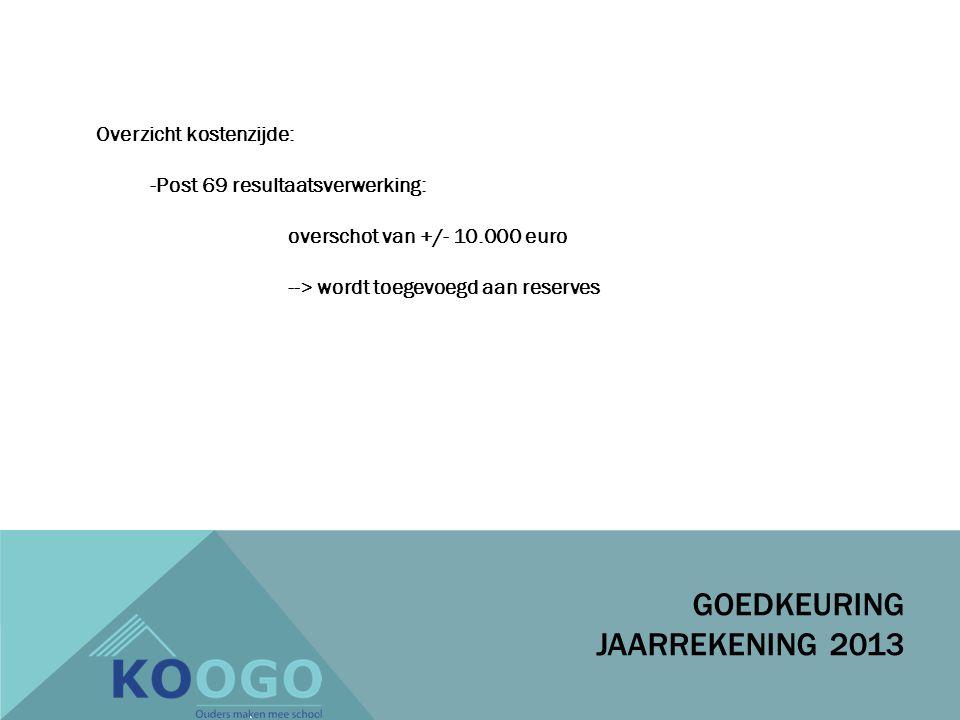 GOEDKEURING JAARREKENING 2013 Overzicht opbrengstzijde: -Post 737200: Toelage Vlaamse Gemeenschap --> blijft stabiel -Post 743-749: Diverse recuperaties --> project ervaringsdeskundige armoede niet uitgevoerd