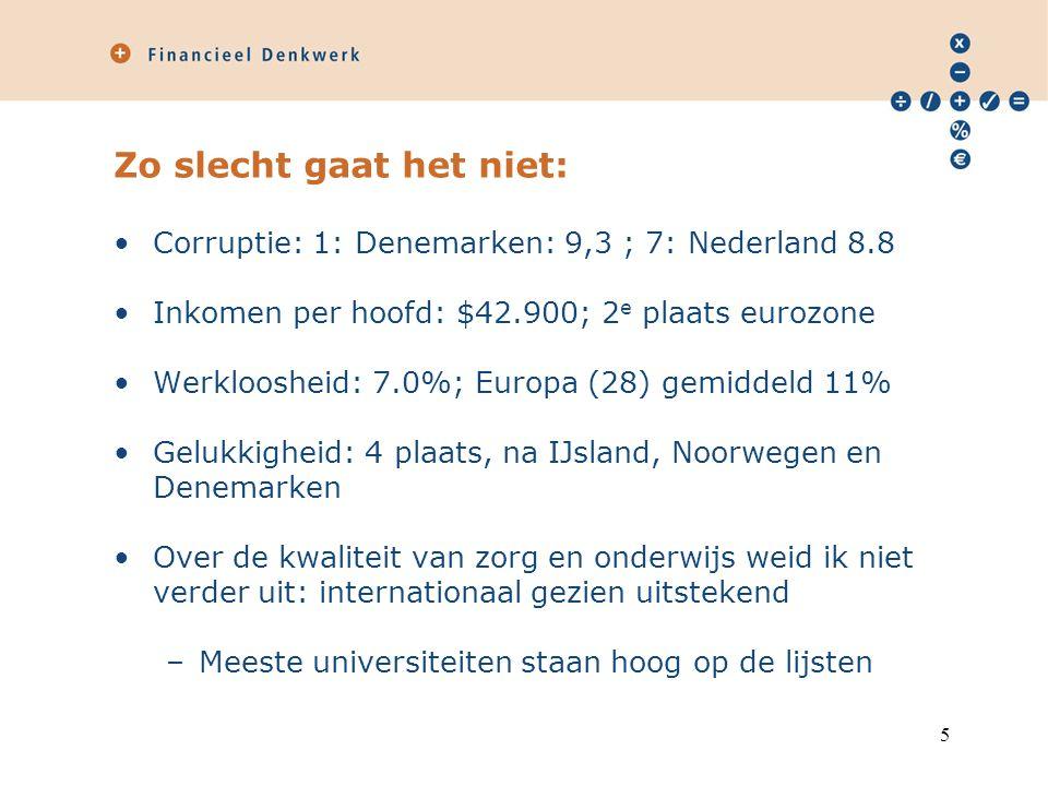 Zo slecht gaat het niet: Corruptie: 1: Denemarken: 9,3 ; 7: Nederland 8.8 Inkomen per hoofd: $42.900; 2 e plaats eurozone Werkloosheid: 7.0%; Europa (28) gemiddeld 11% Gelukkigheid: 4 plaats, na IJsland, Noorwegen en Denemarken Over de kwaliteit van zorg en onderwijs weid ik niet verder uit: internationaal gezien uitstekend –Meeste universiteiten staan hoog op de lijsten 5