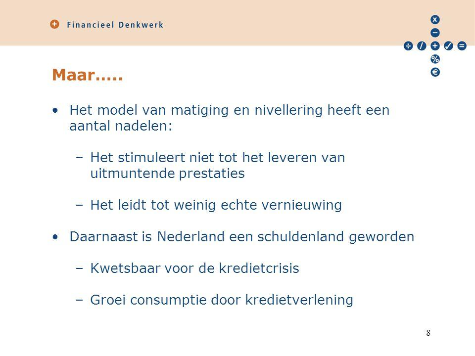 Het bizarre: Nederland spaart heel veel, maar helaas op de verkeerde manier