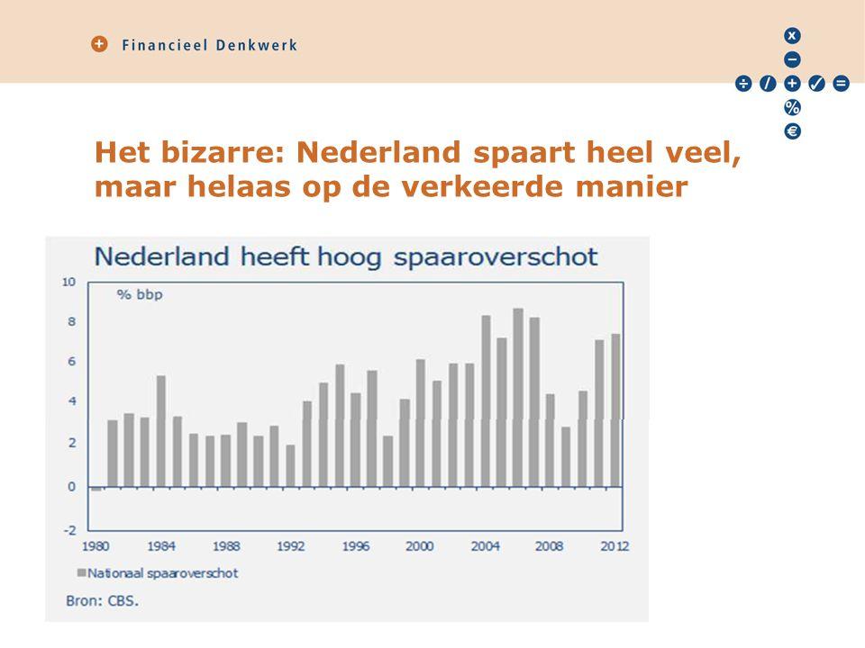 Internet is jarig Het Centrum Wiskunde & Informatica (CWI) in Amsterdam viert dat 25 jaar geleden Nederland als eerste land in Europa werd aangesloten op het internet.