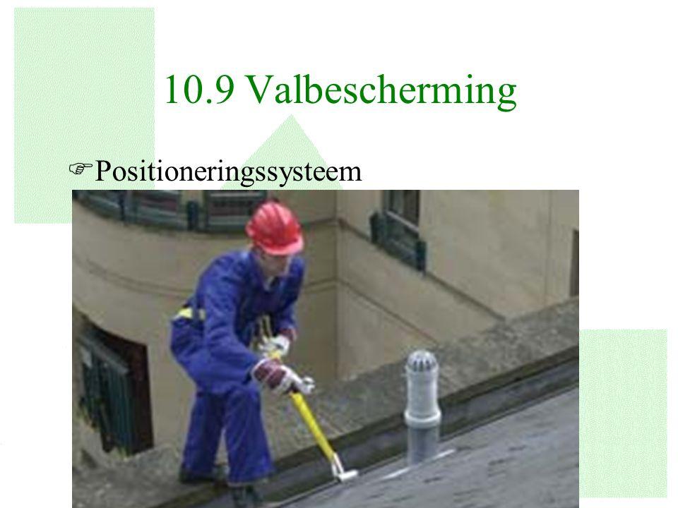 10.9 Valbescherming FPositioneringssysteem 33