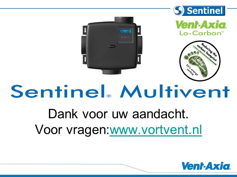 Dank voor uw aandacht. Voor vragen:www.vortvent.nlwww.vortvent.nl
