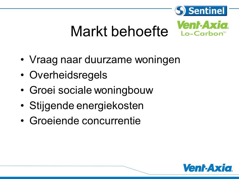 Markt behoefte Vraag naar duurzame woningen Overheidsregels Groei sociale woningbouw Stijgende energiekosten Groeiende concurrentie