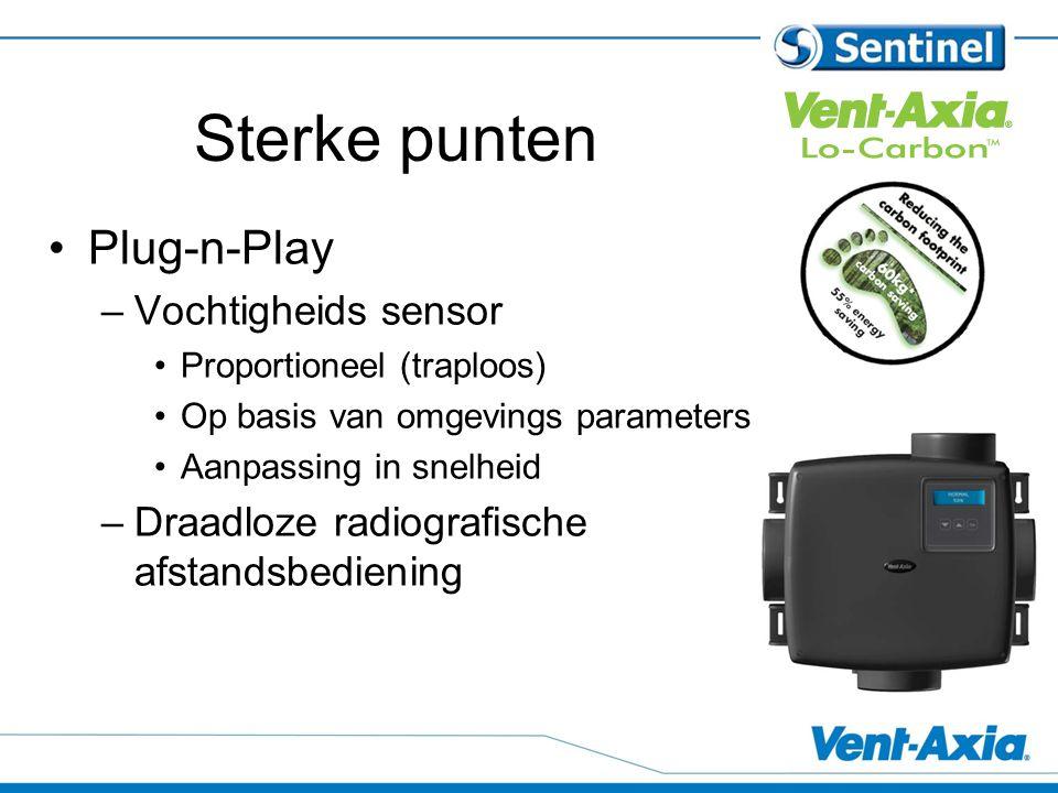 Sterke punten Plug-n-Play –Vochtigheids sensor Proportioneel (traploos) Op basis van omgevings parameters Aanpassing in snelheid –Draadloze radiografische afstandsbediening