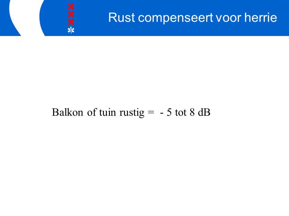 Rust compenseert voor herrie Balkon of tuin rustig = - 5 tot 8 dB