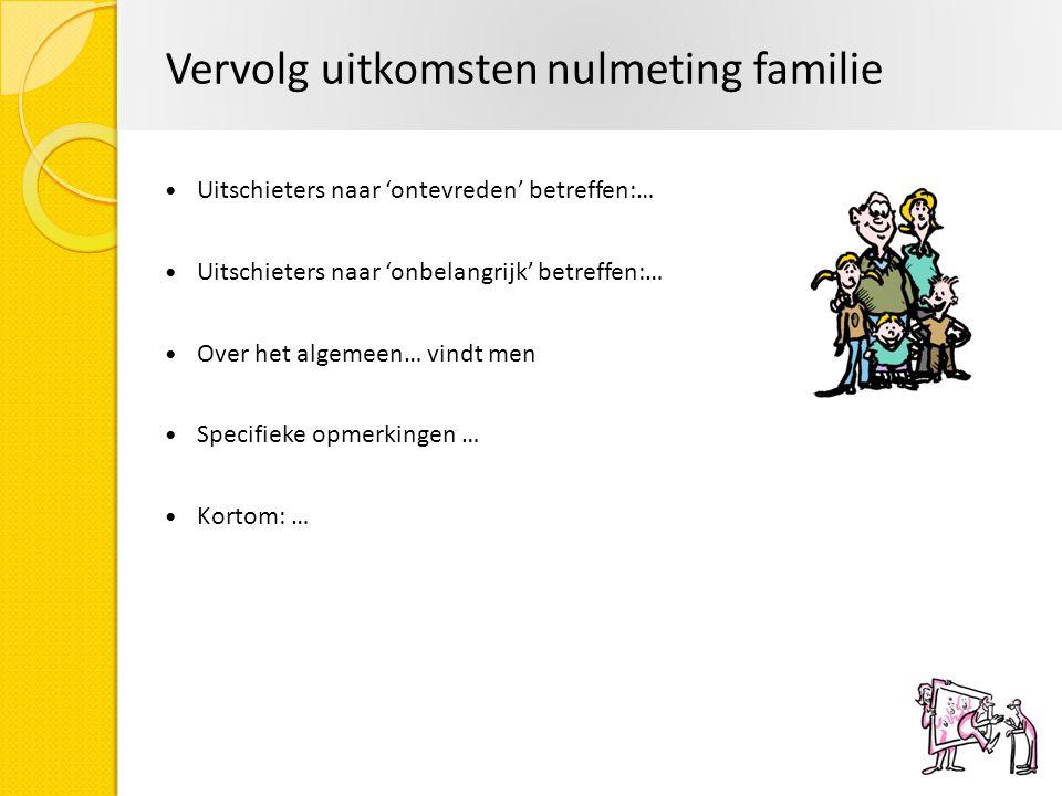 Vervolg uitkomsten nulmeting familie Uitschieters naar 'ontevreden' betreffen:… Uitschieters naar 'onbelangrijk' betreffen:… Over het algemeen… vindt men Specifieke opmerkingen … Kortom: …