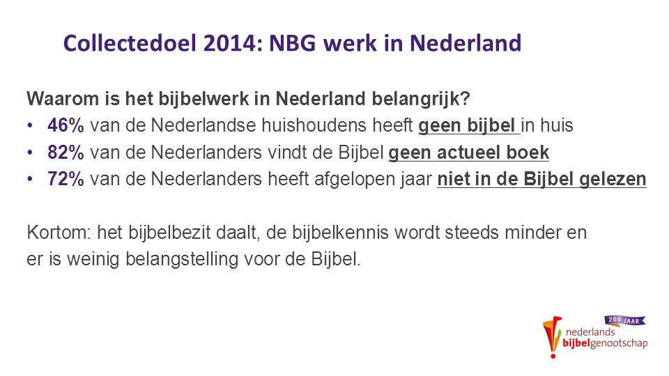 Collectedoel 2014: NBG werk in Nederland Waarom is het bijbelwerk in Nederland belangrijk? 46% van de Nederlandse huishoudens heeft geen bijbel in hui