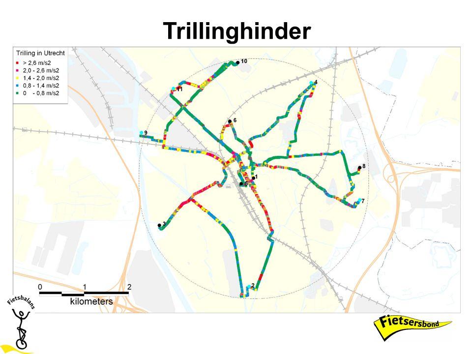 Trillinghinder