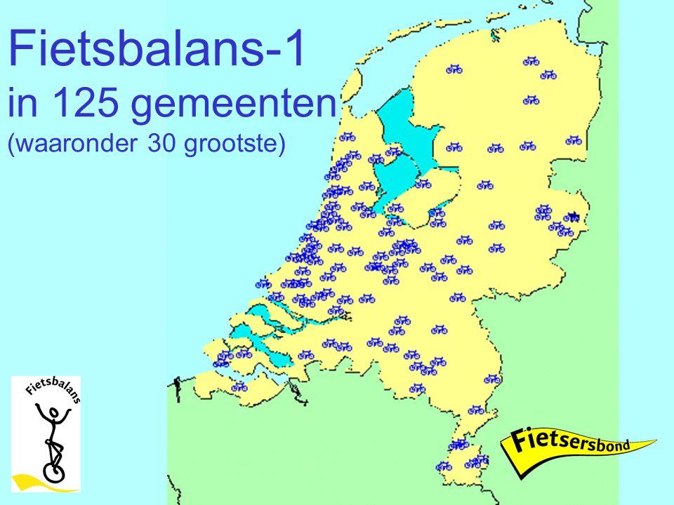 Aanbevelingen voor Utrecht (2) In de wijken: Directe en veilige routes van woning naar winkelcentrum, scholen (UVL!), enz.
