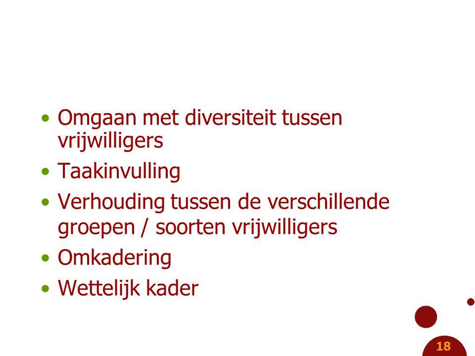 18 Omgaan met diversiteit tussen vrijwilligers Taakinvulling Verhouding tussen de verschillende groepen / soorten vrijwilligers Omkadering Wettelijk kader