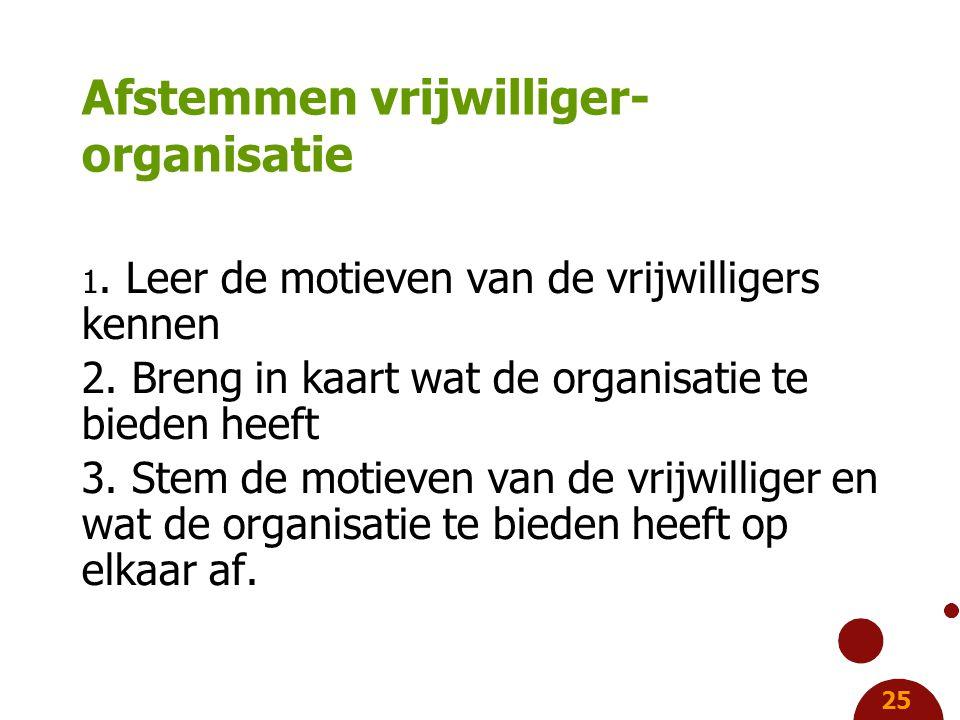 25 Afstemmen vrijwilliger- organisatie 1.Leer de motieven van de vrijwilligers kennen 2.