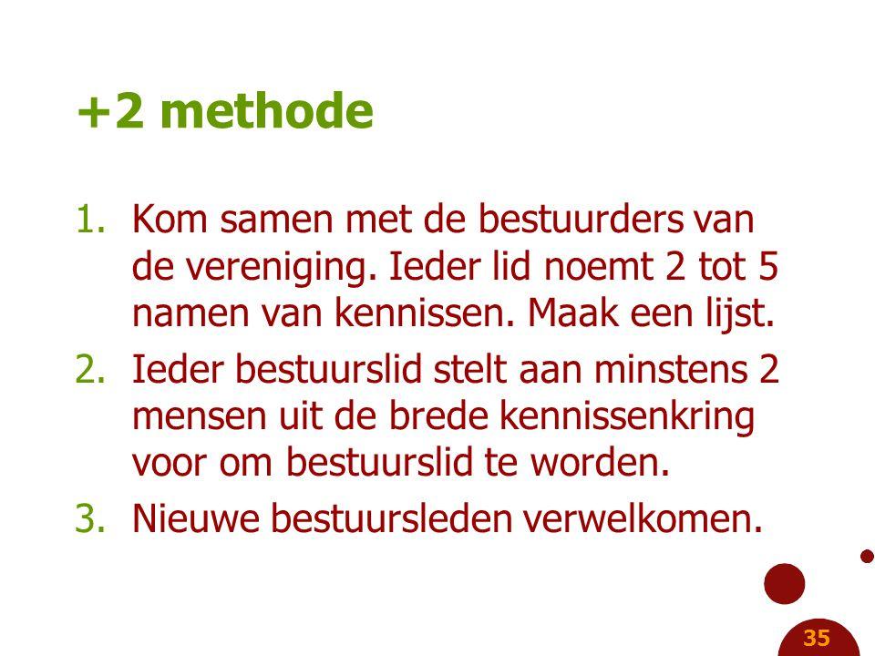 35 +2 methode 1.Kom samen met de bestuurders van de vereniging.